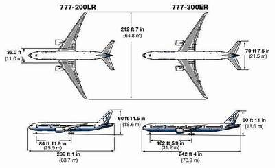 Douglas C 47 Skytrain furthermore International Clutch Linkage Diagram further Hydraulic Schematic Diagram also Plc Wiring Diagram Symbol in addition Us Air Force Cargo Planes Pictures. on boeing wiring diagram