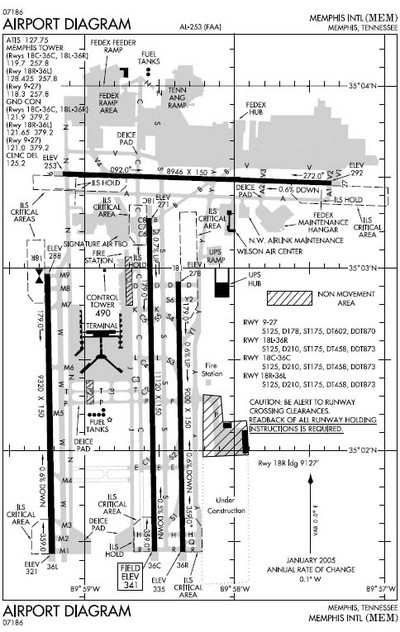 morristown airport diagram dfw airport taxi diagram whoops! ntsb says citation took off from mem taxiway ... #10