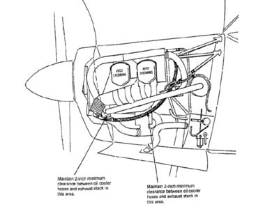 Ad Piper Aircraft Inc Airplanes