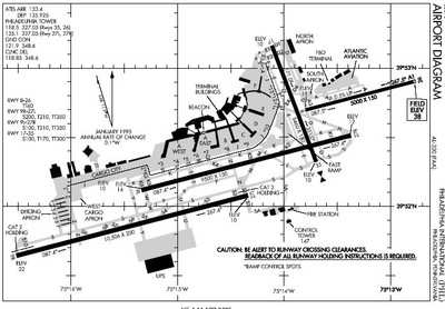 PHL Airspace Redesign Met With Opposition | Aero-News Network
