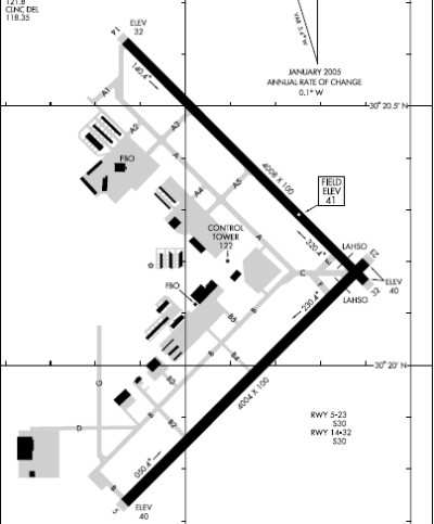 S H Airport Diagram