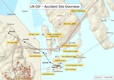 Norway Updates Preliminary Information From H Accident Aero - Norway england map